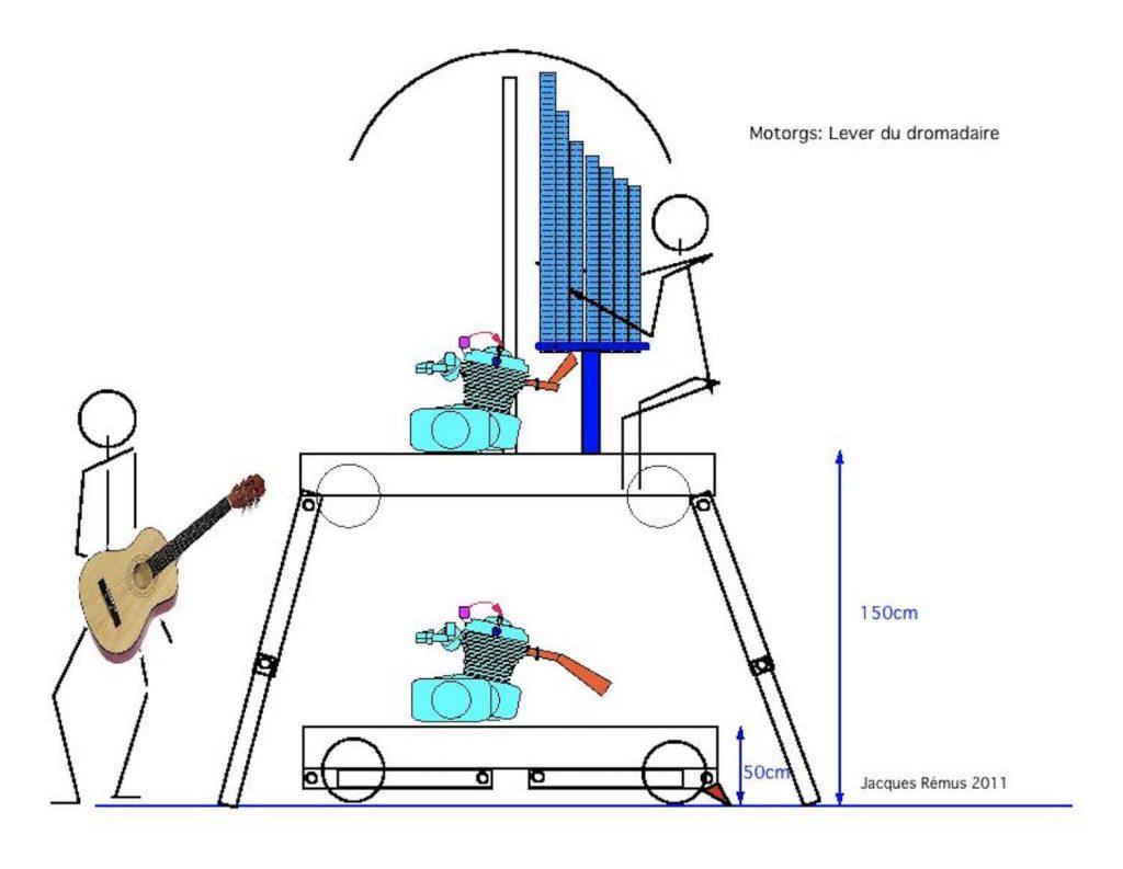 Motorgs dessin au trait avec à gauche un guitariste au sol et au centre la motorg dans deux positions: replié au sol et relevé avec un musicien
