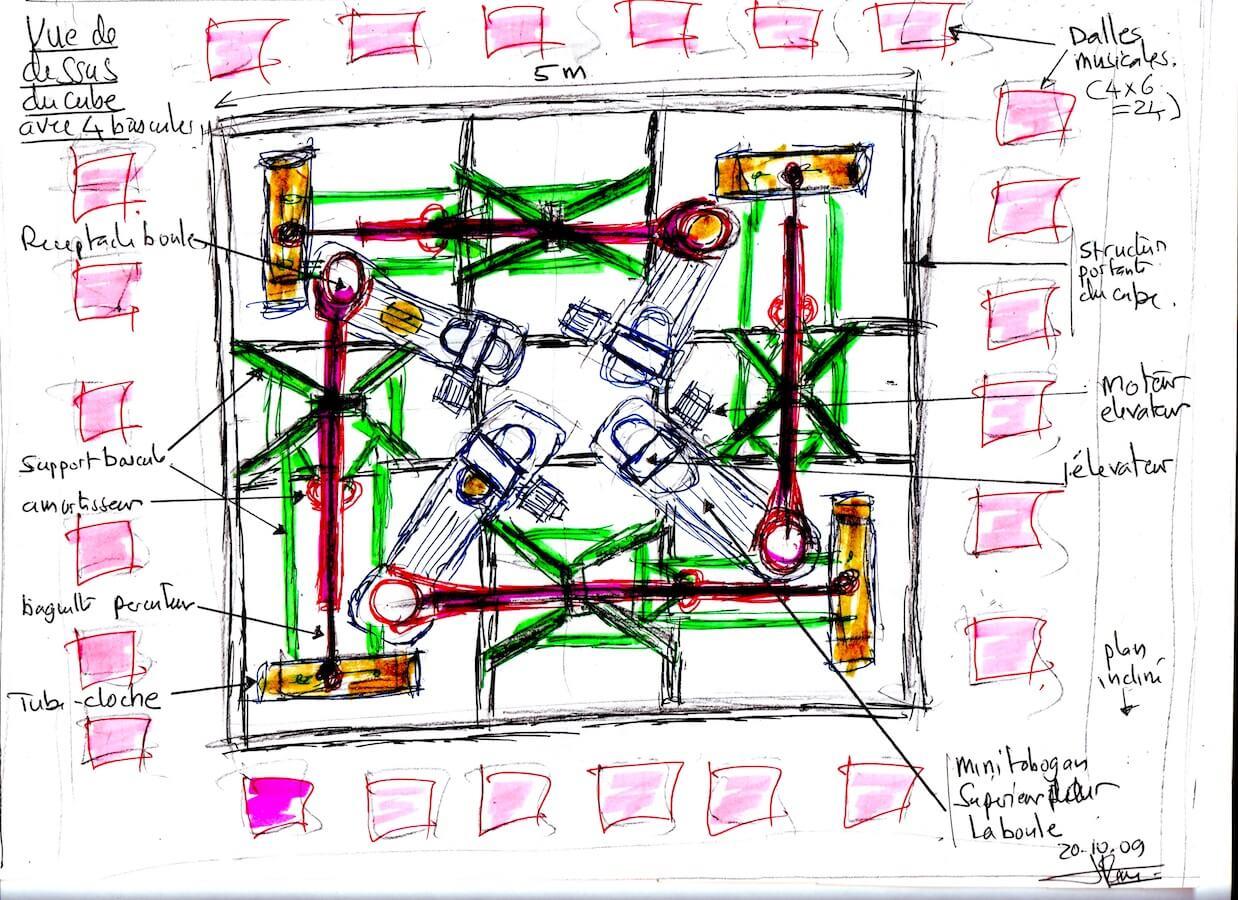 Dessin montrant 4 grosses machines colorées entourées d'un carré de 24 petits carrés rouges