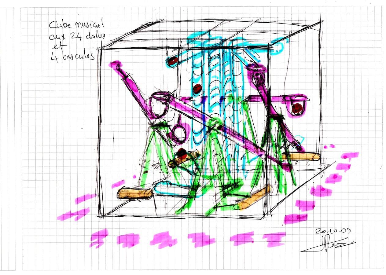 Dessin en perpective montrant un cube contenant 4 grosses machines-bascules colorées entourées d'un carré de 24 petits carrés rouges