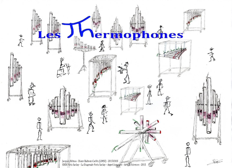 Dessin d'une quinzaine d'ensemble de Thermophones sur support avec des personnages dispersés autour et en bleu le titre «Les Thermophones»